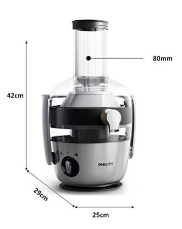 Küchengeräte Test Philips HR1921/20